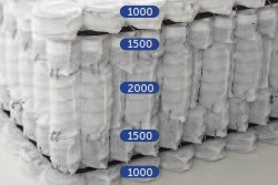 Belgravia 7000 Spring Mattress - 5 Layers of Springs