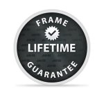 Frame Lifetime Guarantee